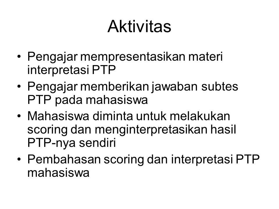 Aktivitas Pengajar mempresentasikan materi interpretasi PTP