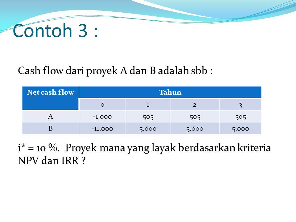 Contoh 3 : Cash flow dari proyek A dan B adalah sbb : i* = 10 %. Proyek mana yang layak berdasarkan kriteria NPV dan IRR