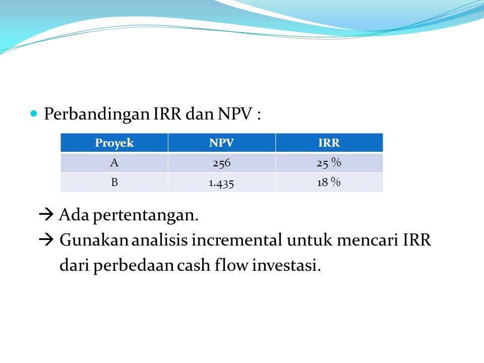 Perbandingan IRR dan NPV :