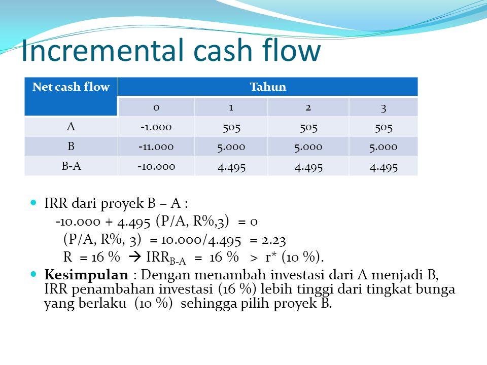 Incremental cash flow IRR dari proyek B – A :