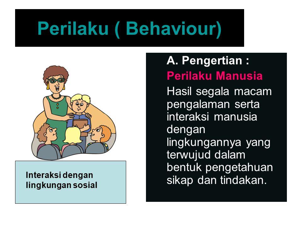 Perilaku ( Behaviour) A. Pengertian : Perilaku Manusia