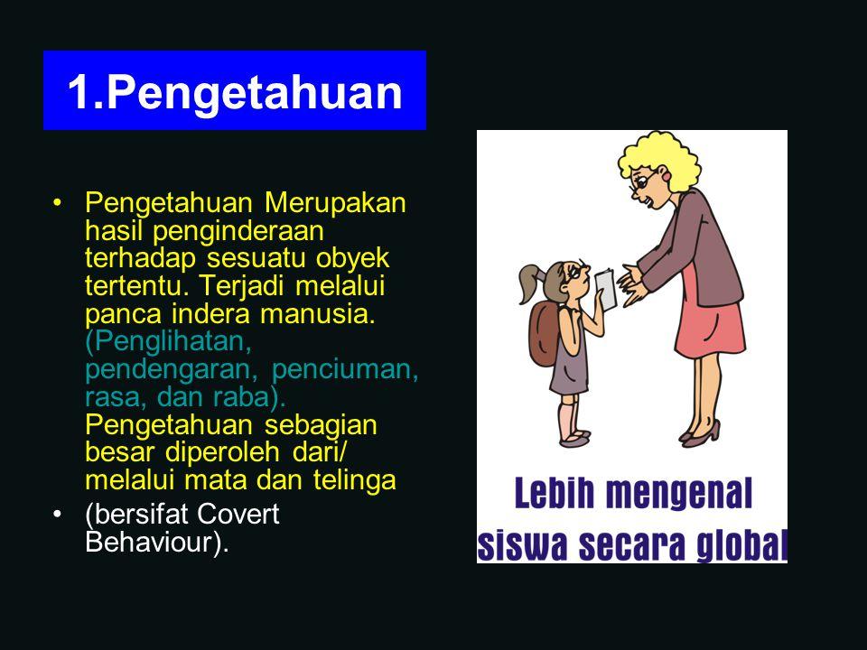 1.Pengetahuan