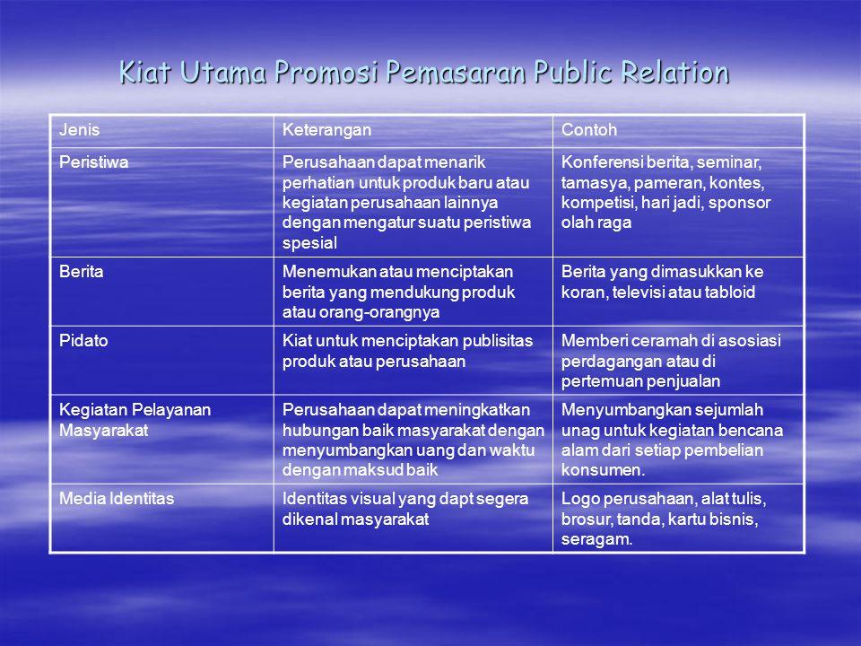 Kiat Utama Promosi Pemasaran Public Relation