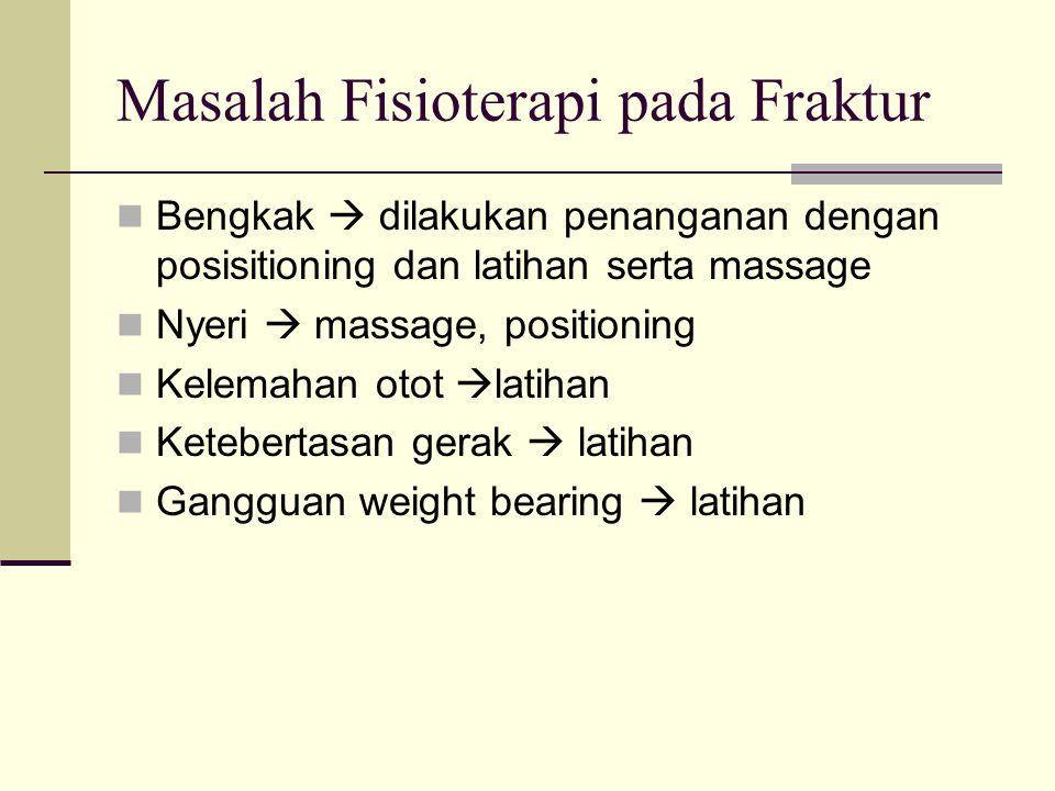 Masalah Fisioterapi pada Fraktur