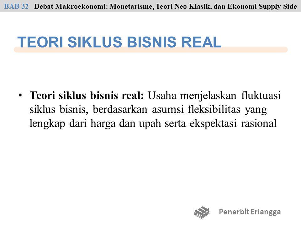 TEORI SIKLUS BISNIS REAL
