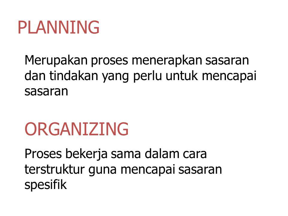 PLANNING Merupakan proses menerapkan sasaran dan tindakan yang perlu untuk mencapai sasaran. ORGANIZING.