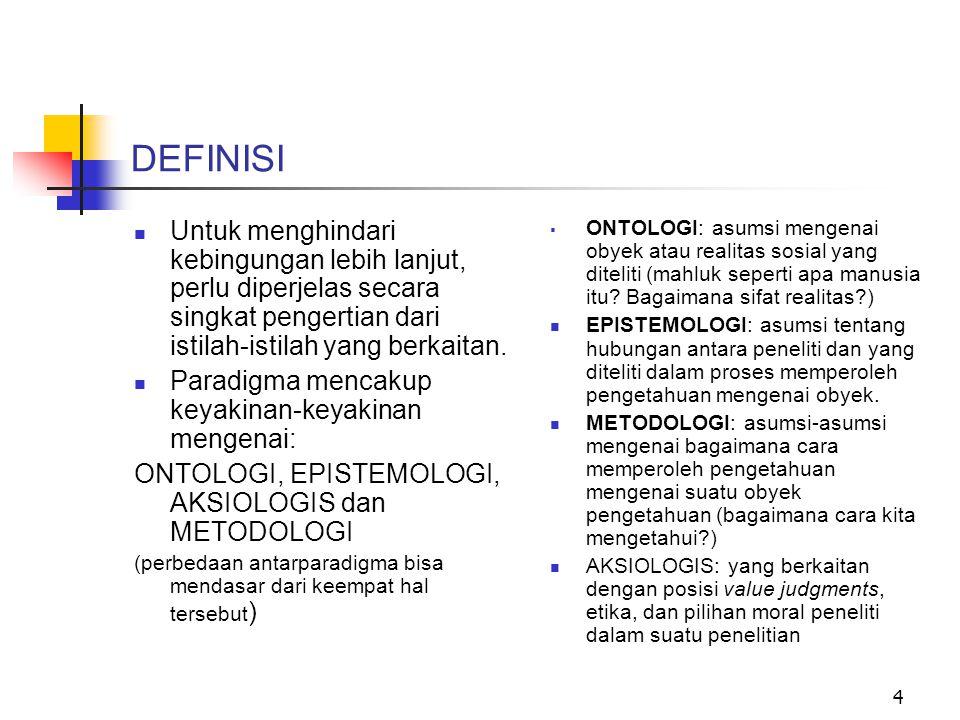 DEFINISI Untuk menghindari kebingungan lebih lanjut, perlu diperjelas secara singkat pengertian dari istilah-istilah yang berkaitan.