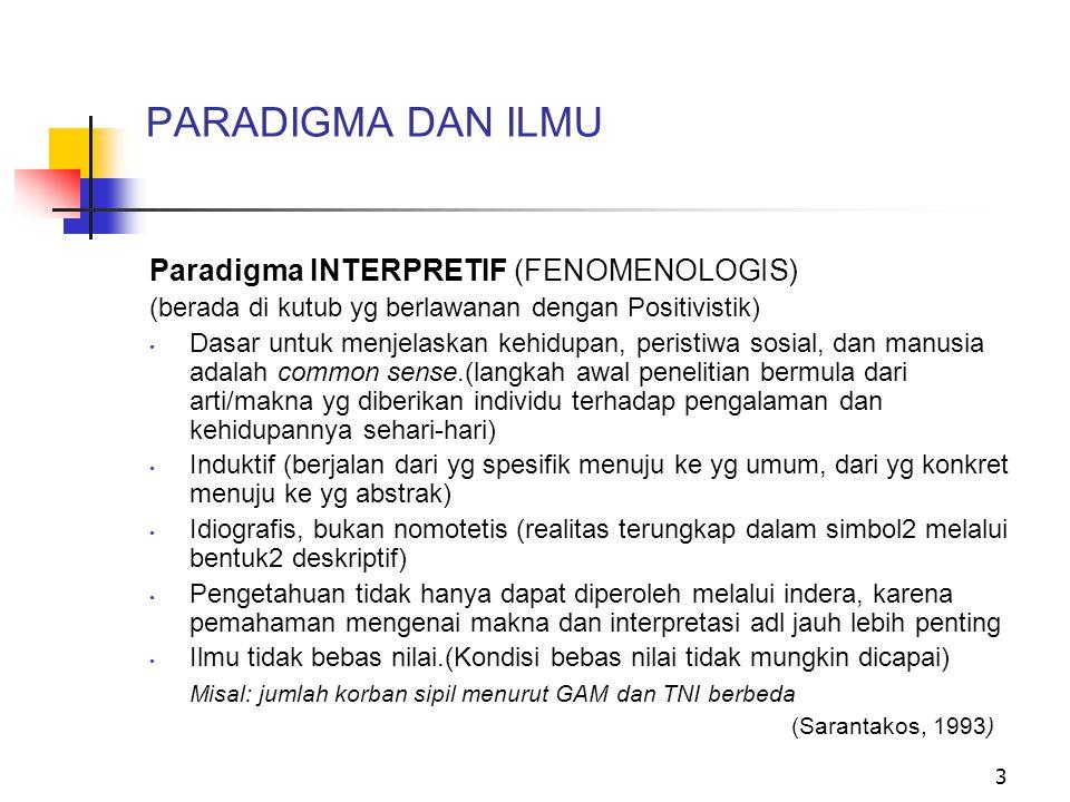 PARADIGMA DAN ILMU Paradigma INTERPRETIF (FENOMENOLOGIS)
