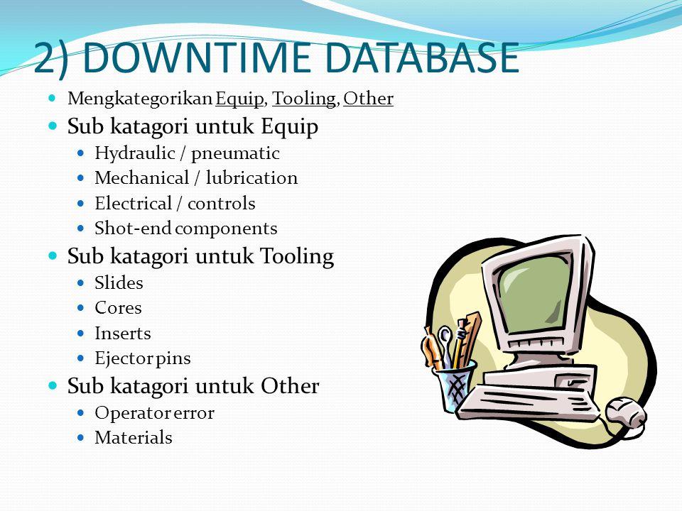 2) DOWNTIME DATABASE Sub katagori untuk Equip