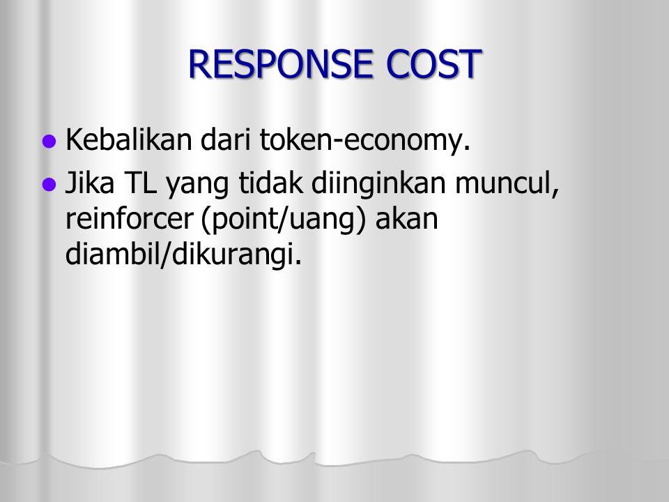 RESPONSE COST Kebalikan dari token-economy.