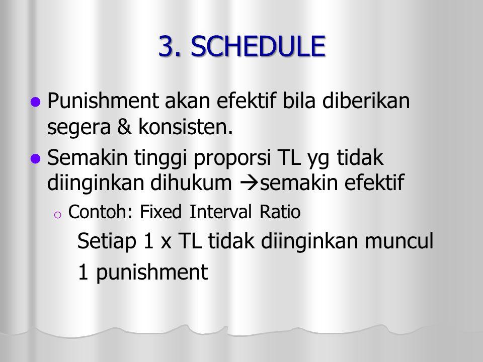 3. SCHEDULE Punishment akan efektif bila diberikan segera & konsisten.