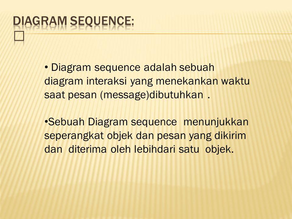 DIAGRAM Sequence:  Diagram sequence adalah sebuah diagram interaksi yang menekankan waktu saat pesan (message)dibutuhkan .
