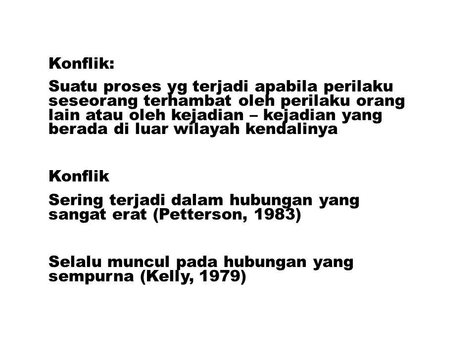 Konflik: