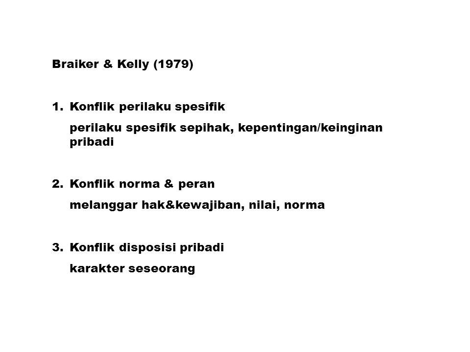 Braiker & Kelly (1979) Konflik perilaku spesifik. perilaku spesifik sepihak, kepentingan/keinginan pribadi.