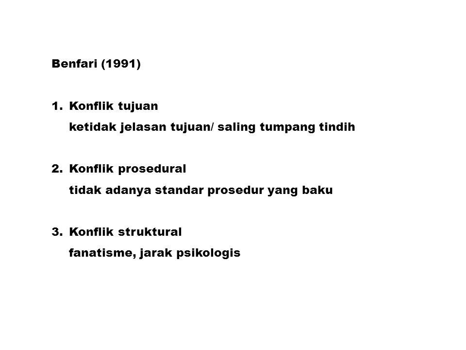 Benfari (1991) Konflik tujuan. ketidak jelasan tujuan/ saling tumpang tindih. Konflik prosedural.
