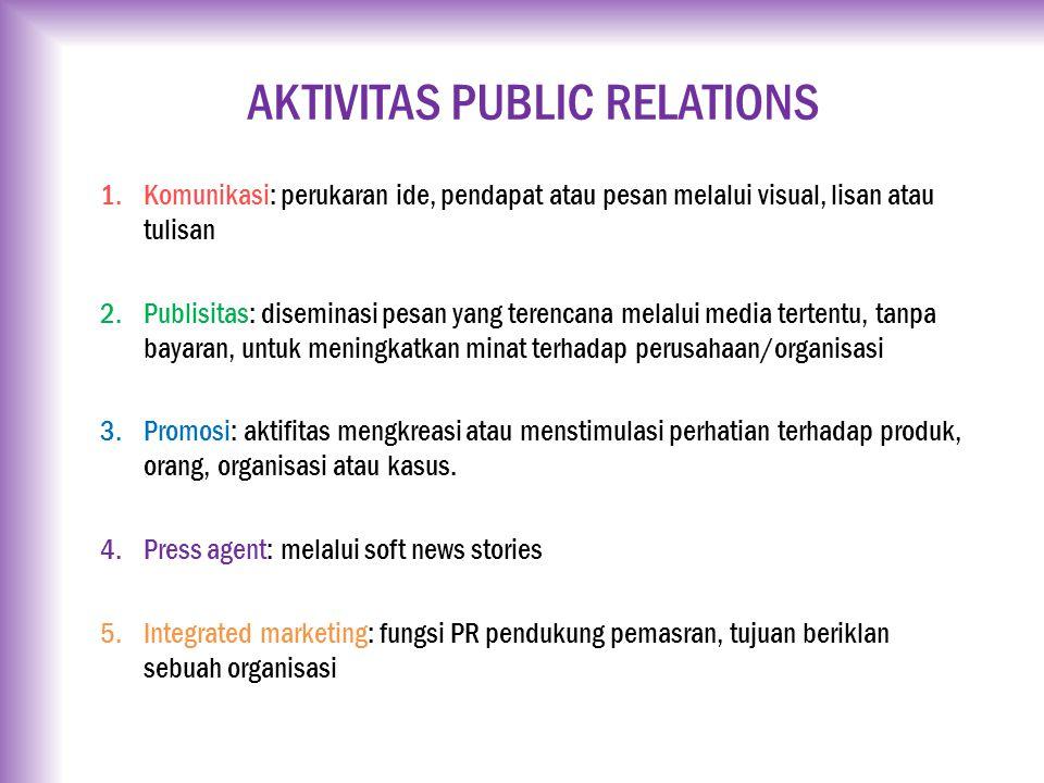 AKTIVITAS PUBLIC RELATIONS
