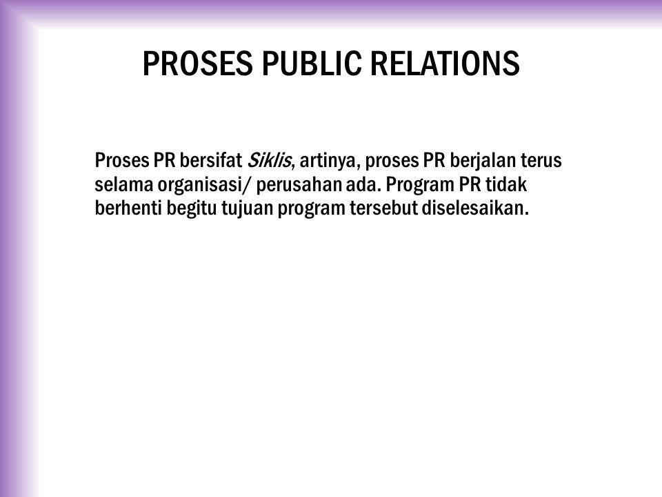 PROSES PUBLIC RELATIONS