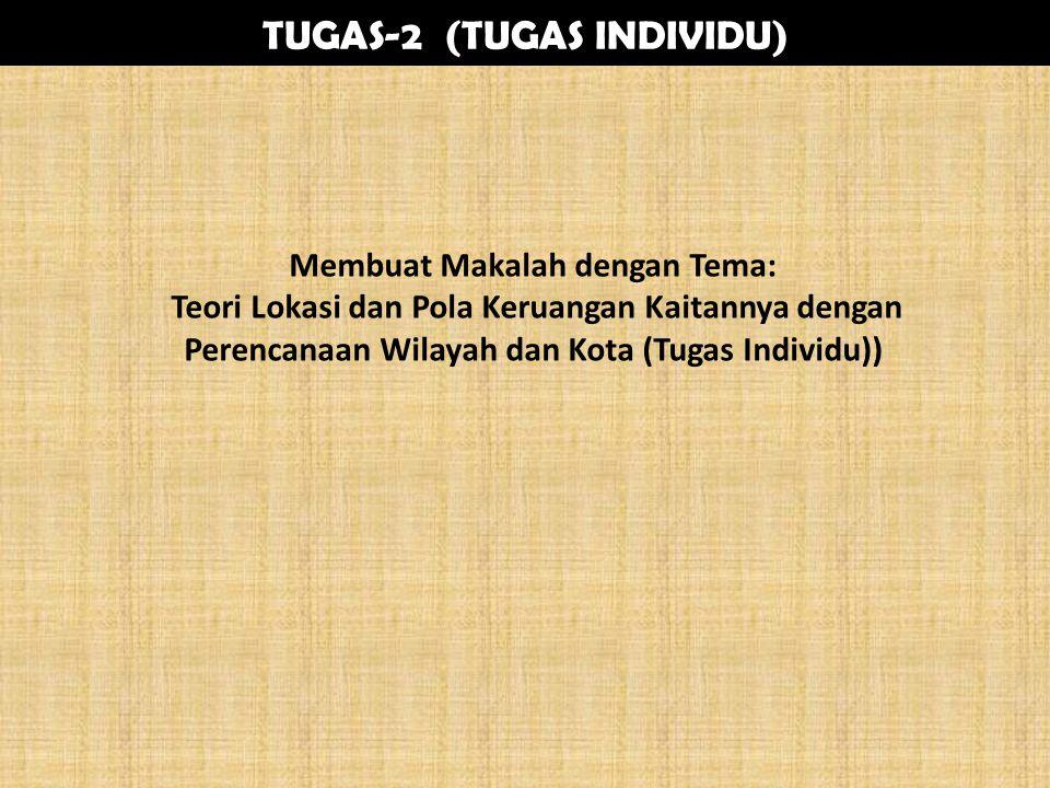 TUGAS-2 (TUGAS INDIVIDU) Membuat Makalah dengan Tema: