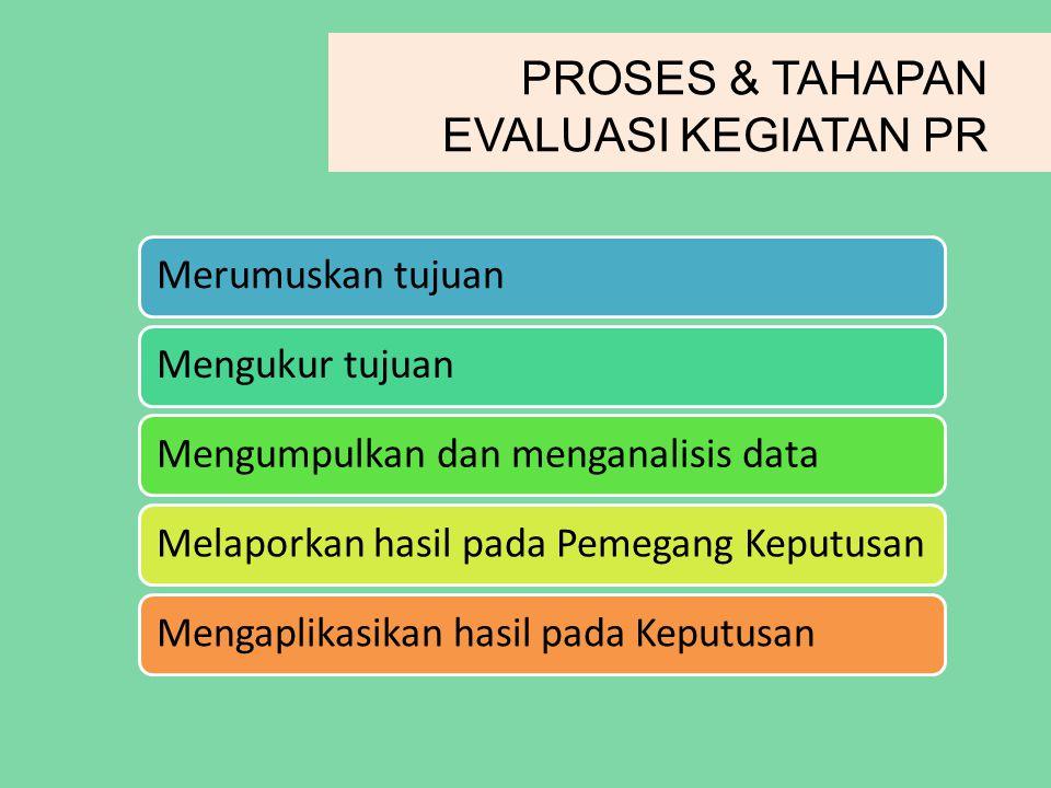 PROSES & TAHAPAN EVALUASI KEGIATAN PR Merumuskan tujuan