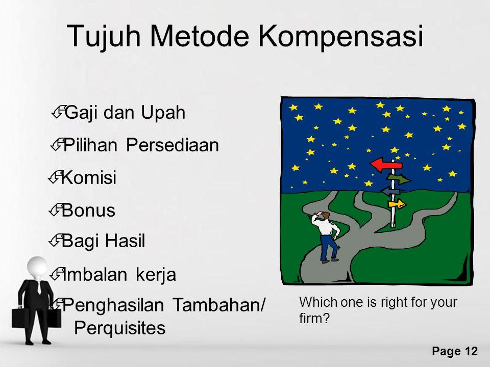 Tujuh Metode Kompensasi
