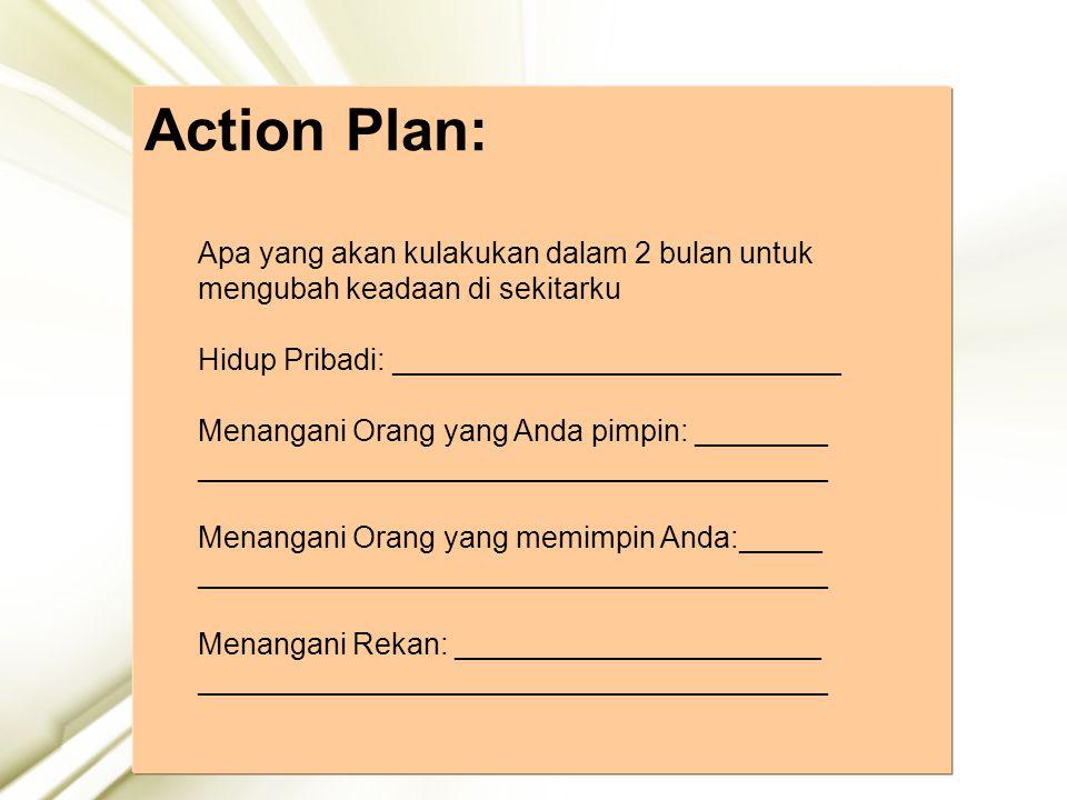 Action Plan: Apa yang akan kulakukan dalam 2 bulan untuk