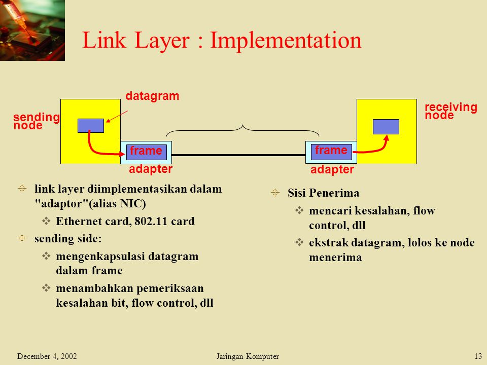 Link Layer : Implementation