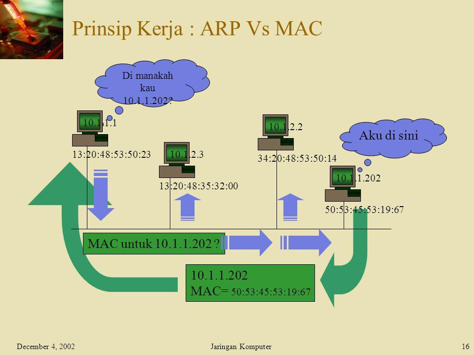 Prinsip Kerja : ARP Vs MAC
