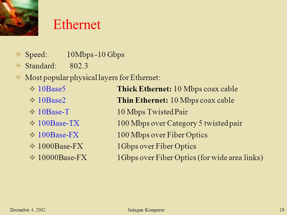Ethernet Speed: 10Mbps -10 Gbps Standard: 802.3