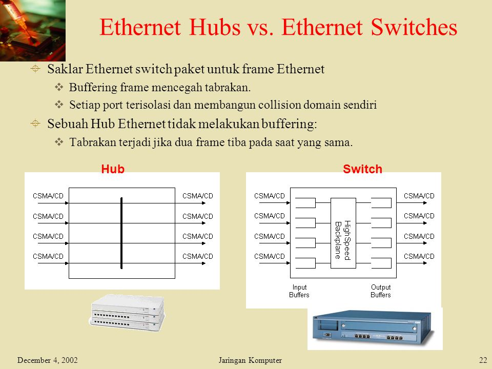 Ethernet Hubs vs. Ethernet Switches