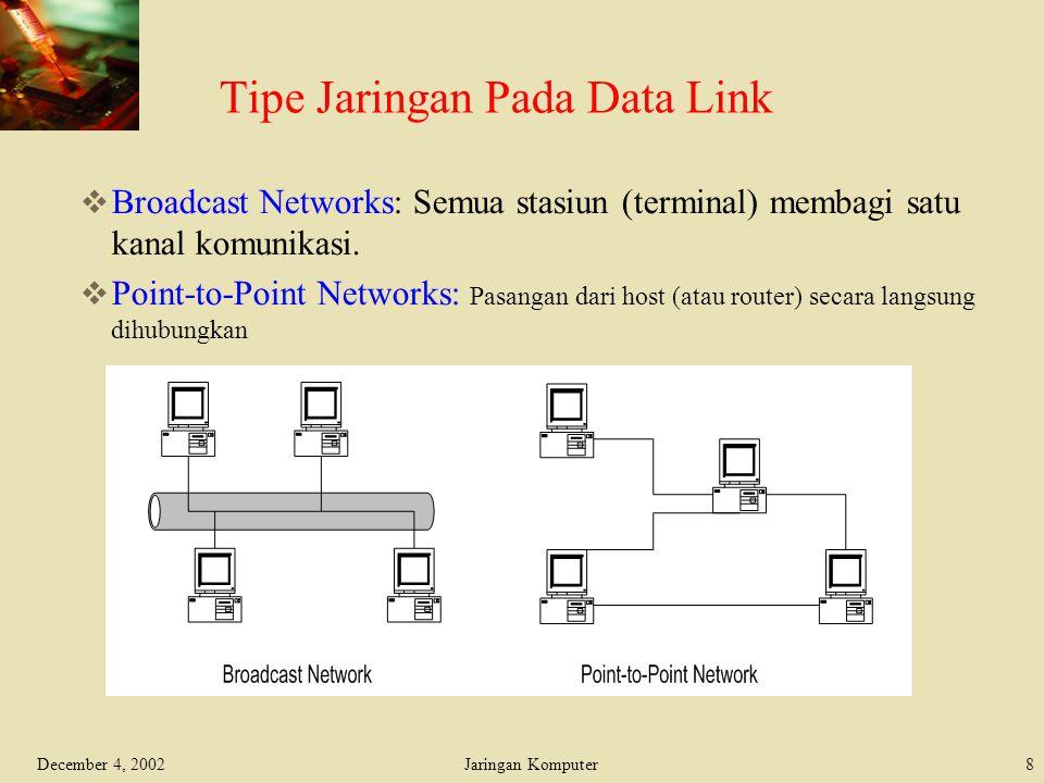 Tipe Jaringan Pada Data Link