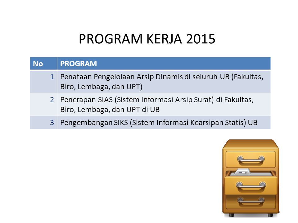 PROGRAM KERJA 2015 No PROGRAM 1