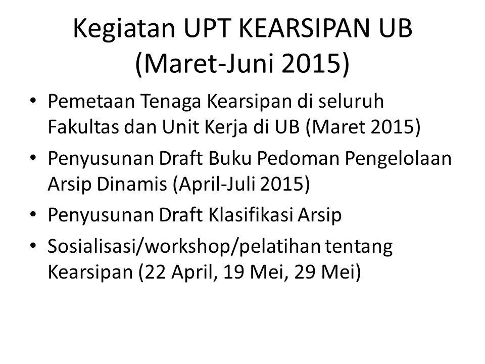 Kegiatan UPT KEARSIPAN UB (Maret-Juni 2015)