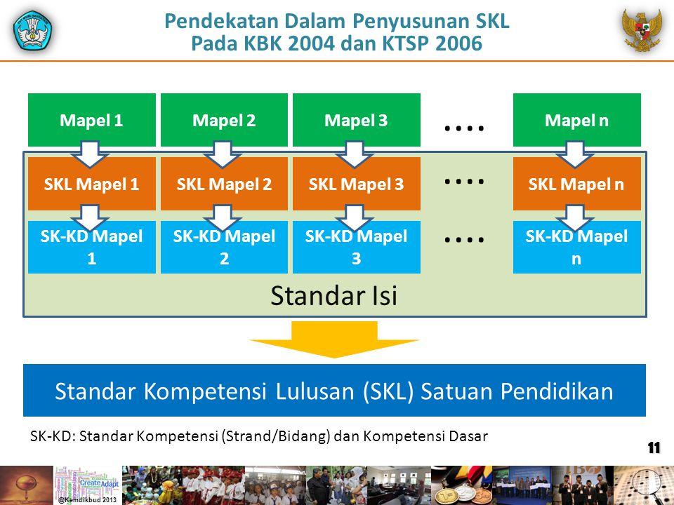 Pendekatan Dalam Penyusunan SKL