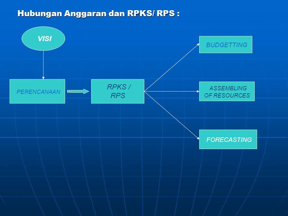 Hubungan Anggaran dan RPKS/ RPS :