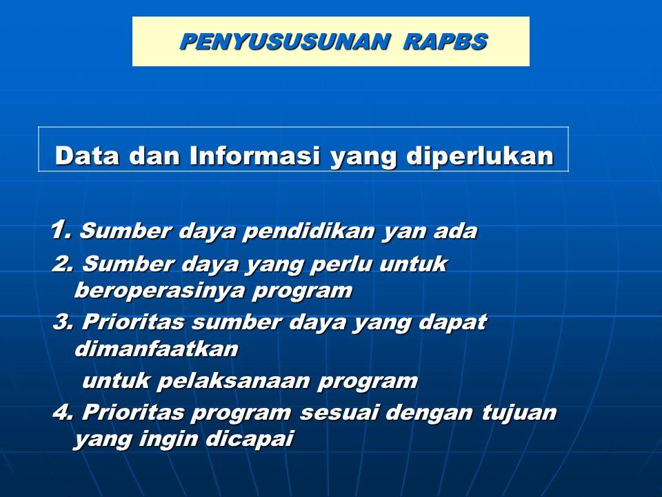 Data dan Informasi yang diperlukan 1. Sumber daya pendidikan yan ada