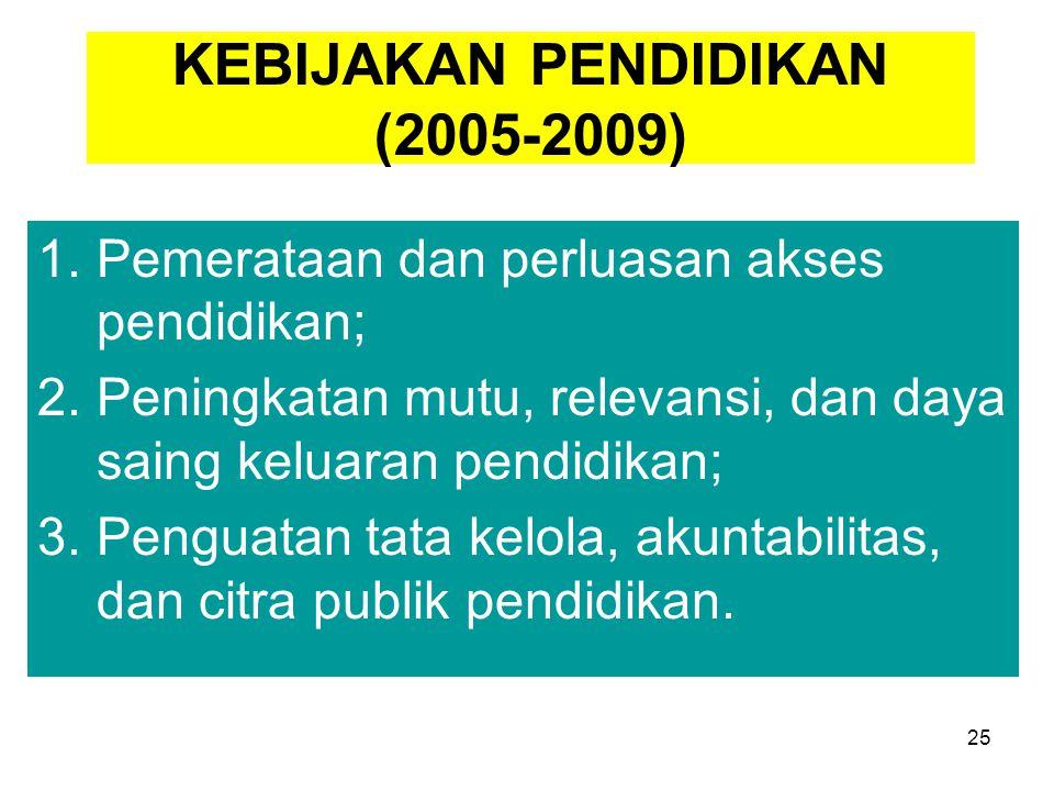 KEBIJAKAN PENDIDIKAN (2005-2009)