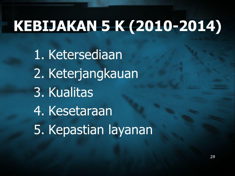 KEBIJAKAN 5 K (2010-2014) Ketersediaan Keterjangkauan Kualitas