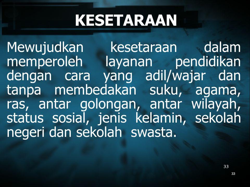 KESETARAAN