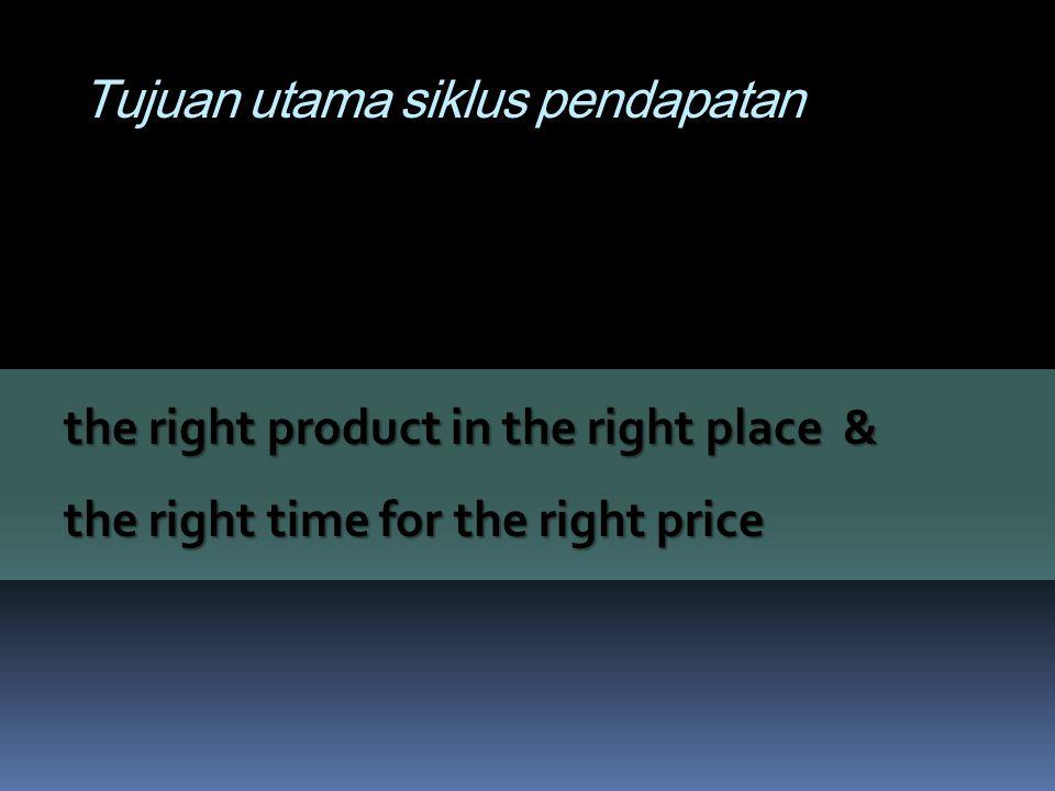 Tujuan utama siklus pendapatan