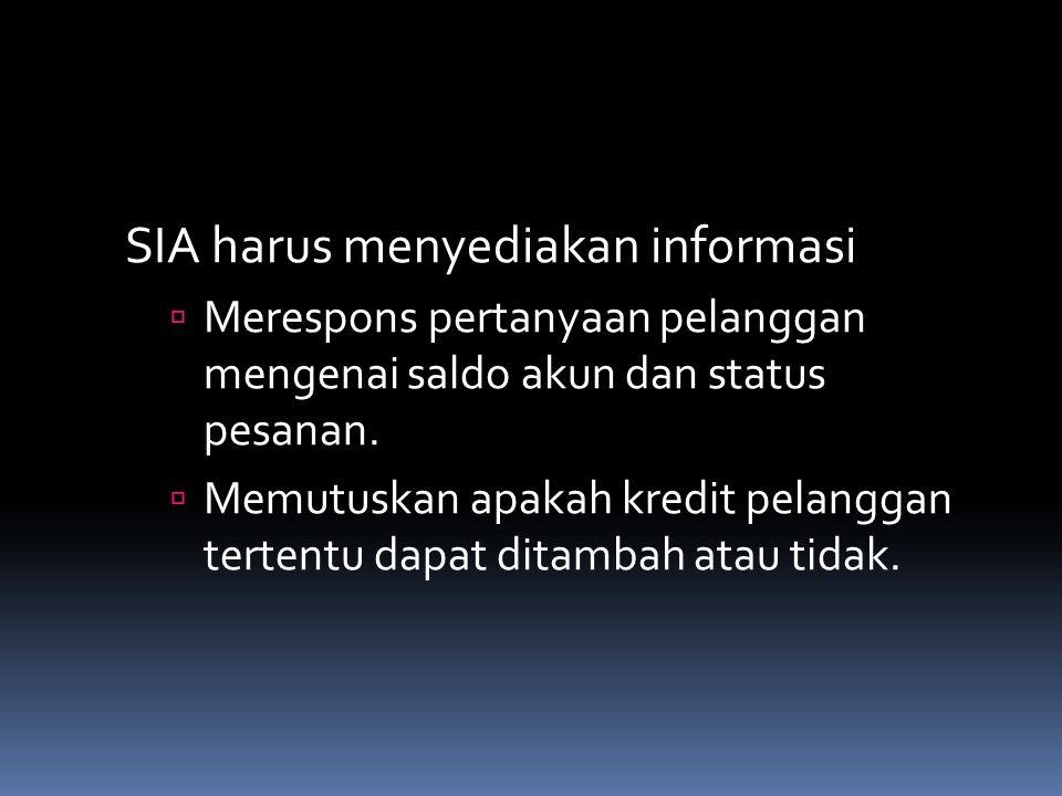 SIA harus menyediakan informasi