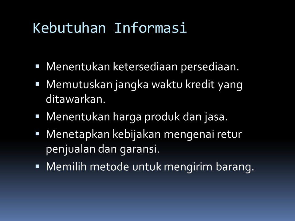 Kebutuhan Informasi Menentukan ketersediaan persediaan.