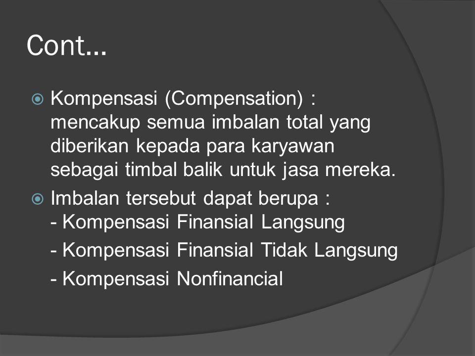 Cont… Kompensasi (Compensation) : mencakup semua imbalan total yang diberikan kepada para karyawan sebagai timbal balik untuk jasa mereka.