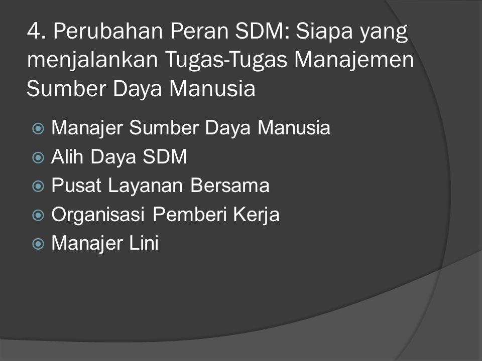 4. Perubahan Peran SDM: Siapa yang menjalankan Tugas-Tugas Manajemen Sumber Daya Manusia