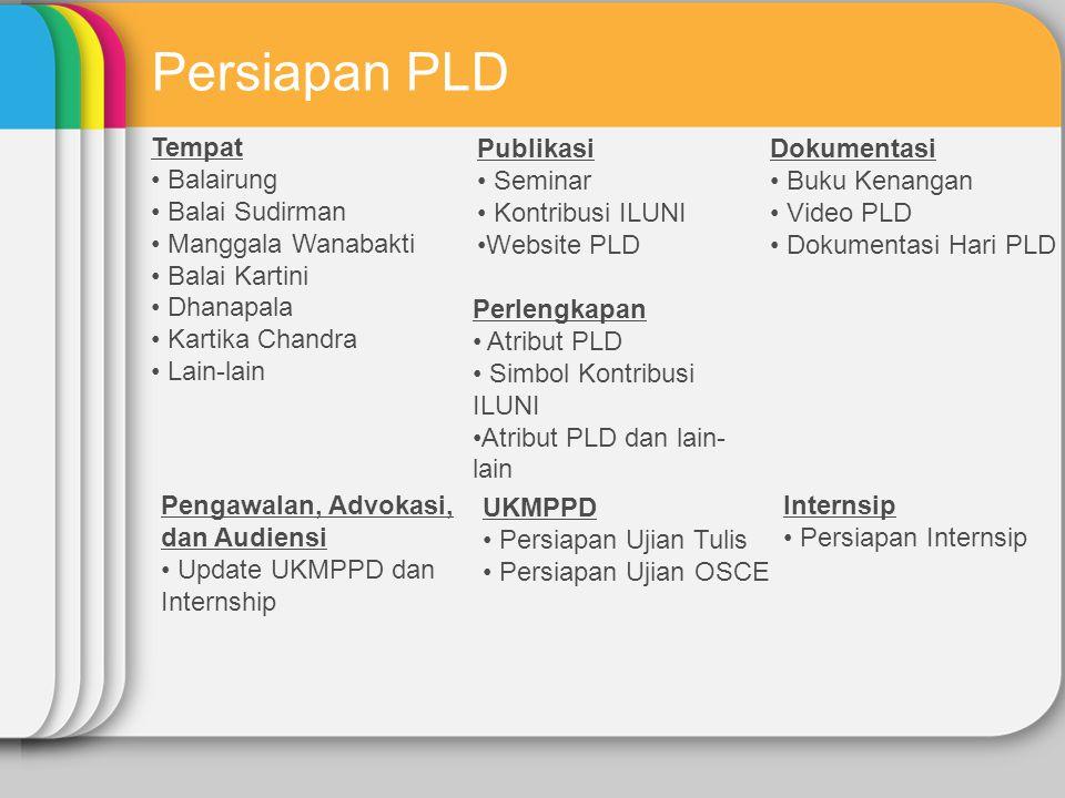 Persiapan PLD Tempat Balairung Balai Sudirman Manggala Wanabakti