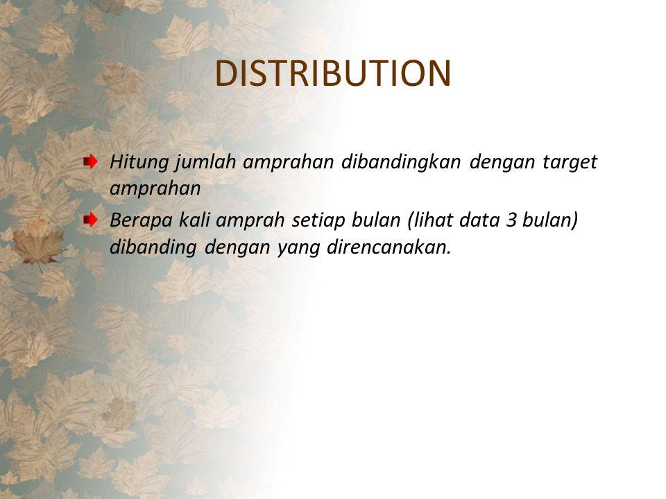 DISTRIBUTION Hitung jumlah amprahan dibandingkan dengan target amprahan.