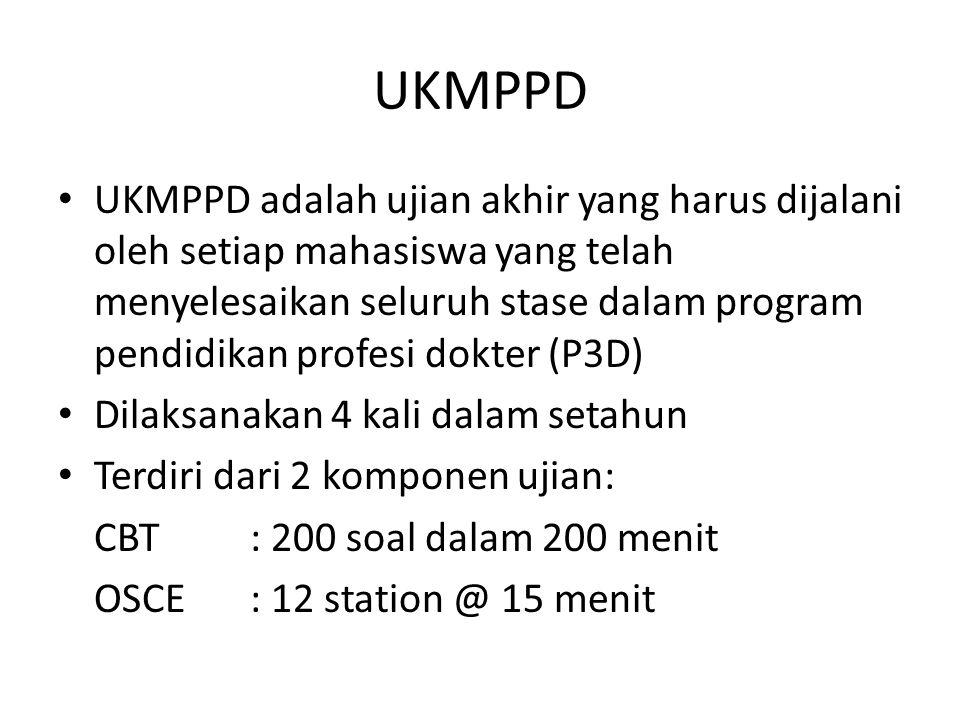 UKMPPD