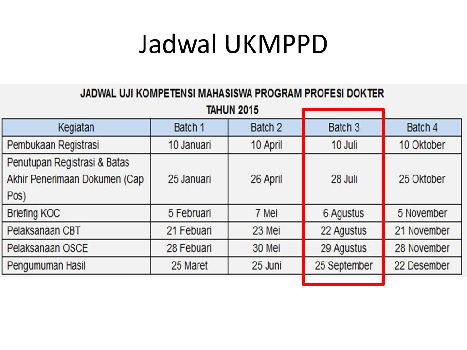 Jadwal UKMPPD