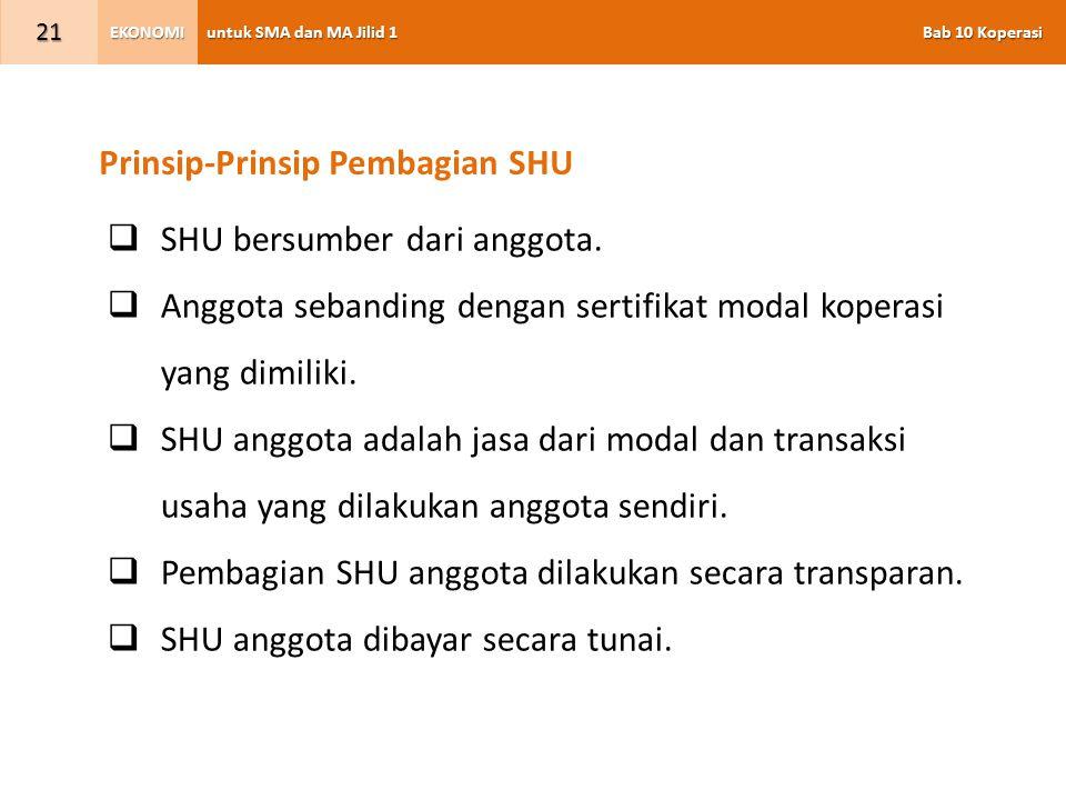 Prinsip-Prinsip Pembagian SHU