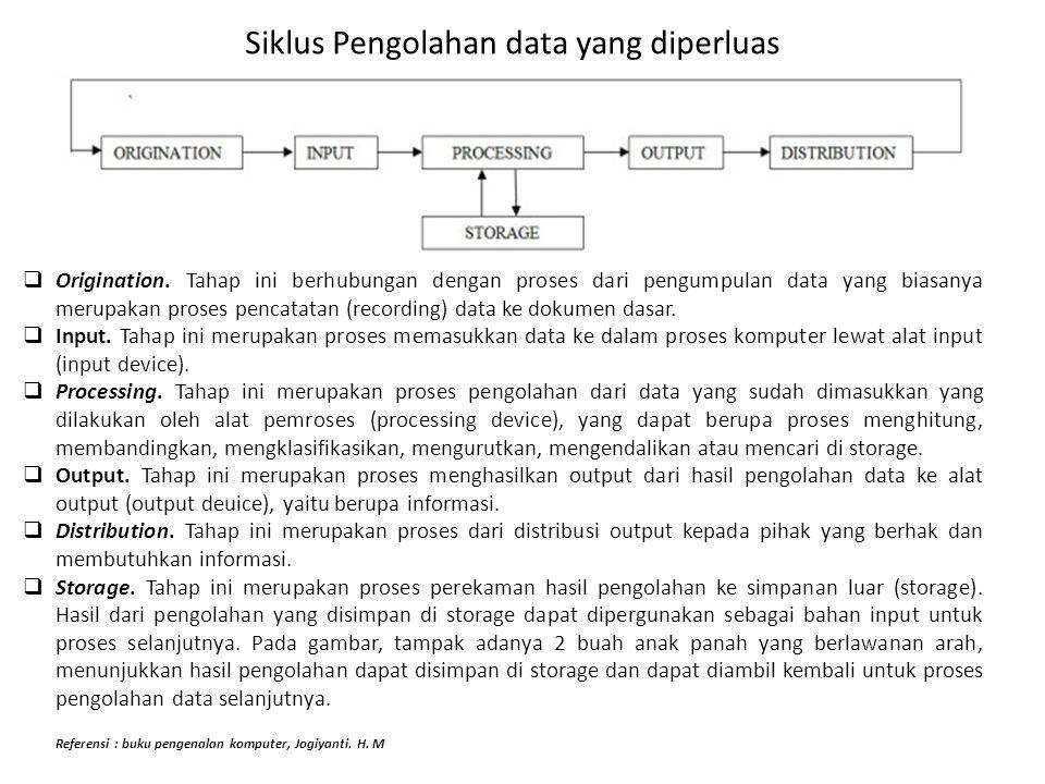 Siklus Pengolahan data yang diperluas
