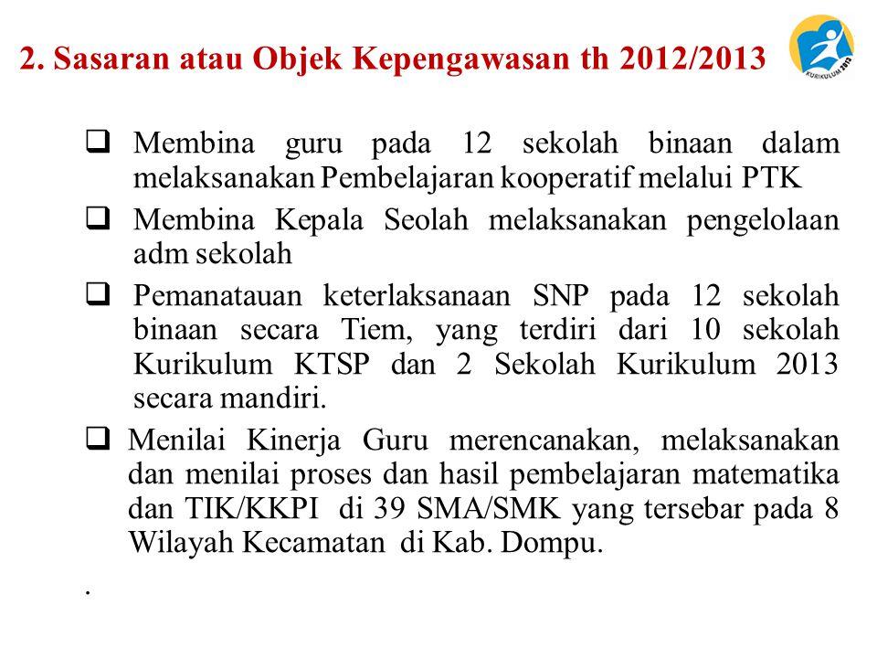 2. Sasaran atau Objek Kepengawasan th 2012/2013